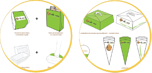 concept gelateria